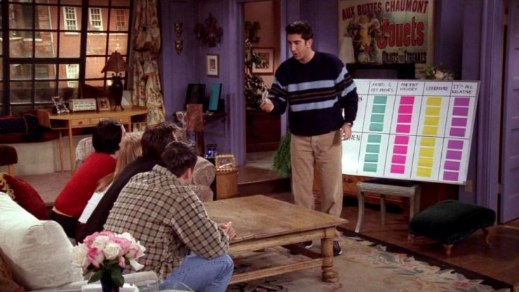 QUIZ: Can you beat Ross's quiz in Friends?