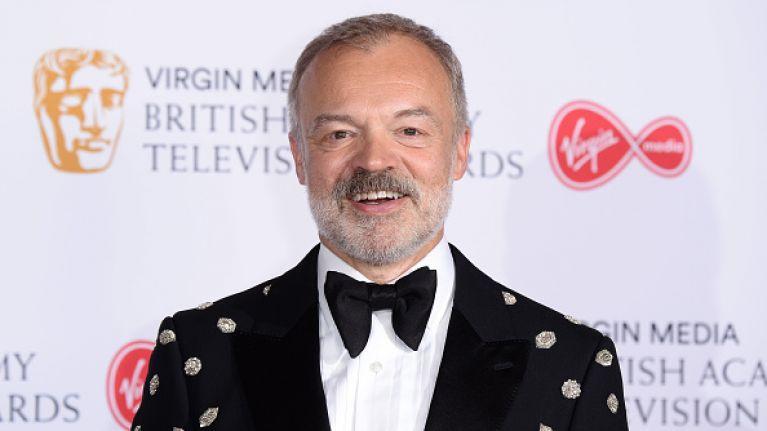 Graham Norton earned €106k per episode of his TV show last year
