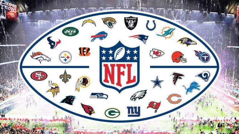 Not sure which NFL team to support? This quiz will help you make your mind up