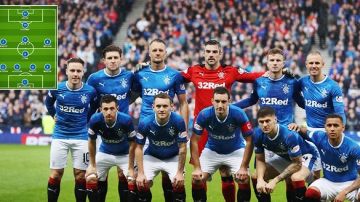 Expected Rangers XI if they capture their top transfer targets looks pretty decent