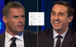 Liverpool fans won't be happy with Gary Neville and Jamie Carragher's top six