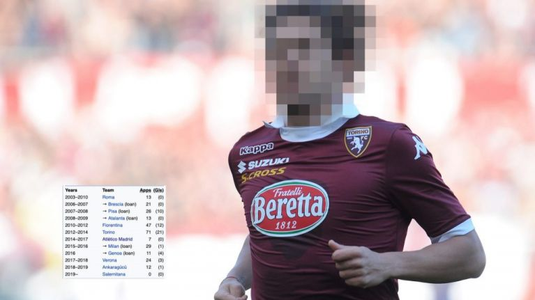 QUIZ: Guess the footballer from their Wikipedia page #7