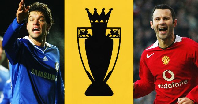 QUIZ: Name these 50 Premier League players from the 2000s – #3 | JOE.co.uk