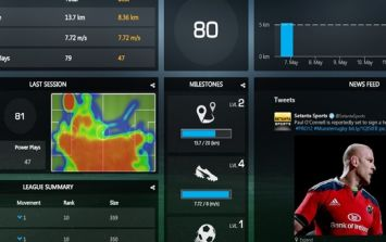 Playertek: Professional sports analysis for the ordinary sportsperson