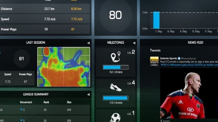 Playertek: Professional sports analysis for the ordinary sportsperson