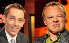 Here's who's on The Late Late Show and Graham Norton this week