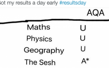 LOOK: Teenagers are reacting hilariously to getting their exam results