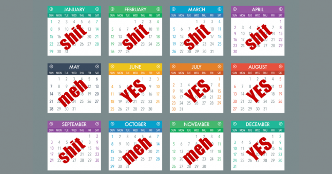 The definitive ranking of every month in a year, from worst to best
