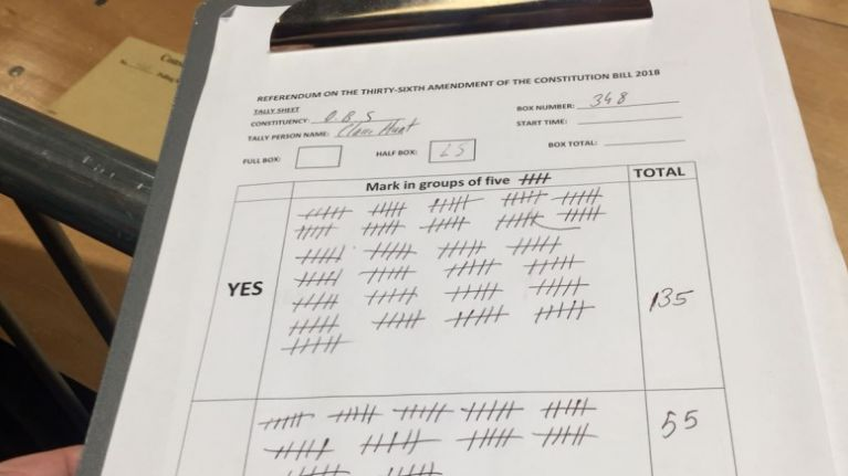 PICS: Tally sheets from voting centres seem to show an overwhelming YES vote