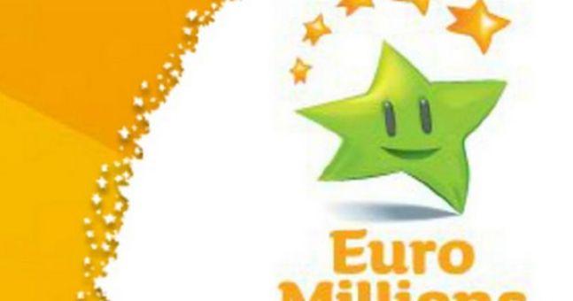 Euro Lotterie