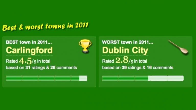 You'll never guess where has been voted best place to live in Ireland