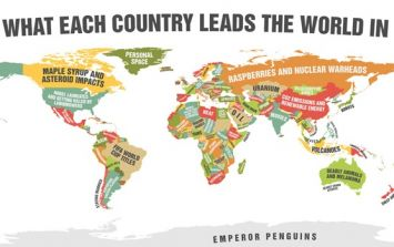 Want to know what each country in the world is best at?