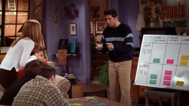 QUIZ: How well do you remember The Boys v The Girls Trivia Contest on Friends?