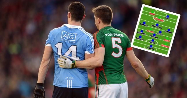 Only five Mayo men make a combined 15 with Dublin