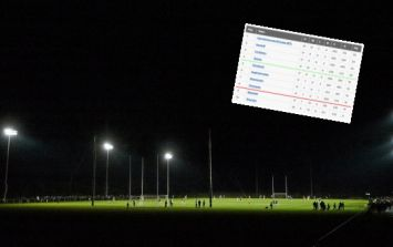 Monaghan intermediate league must have the tightest relegation battle in Ireland