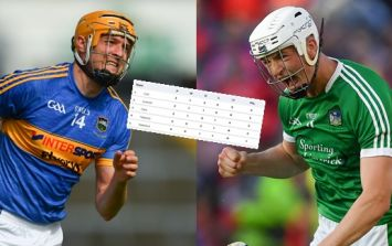 Munster hurling permutations: What every county has to do to go through now