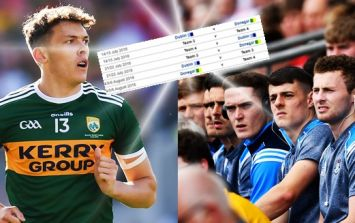 Kerry and Dublin's first Super 8s opponents confirmed for class Croke Park weekend