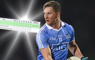 Dublin really going to be put to the test with tough looking Super 8s group