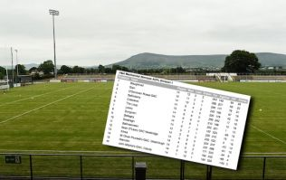 The relegation battle in Division One in Derry is nothing short of madness
