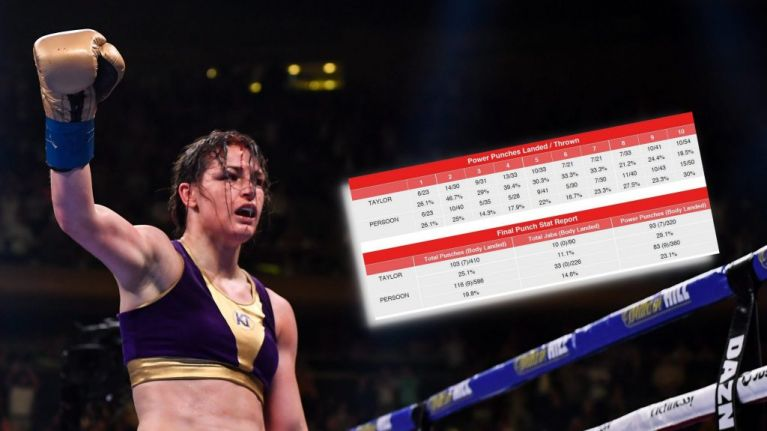 Punch stats for Katie Taylor v Delfine Persoon make for interesting reading