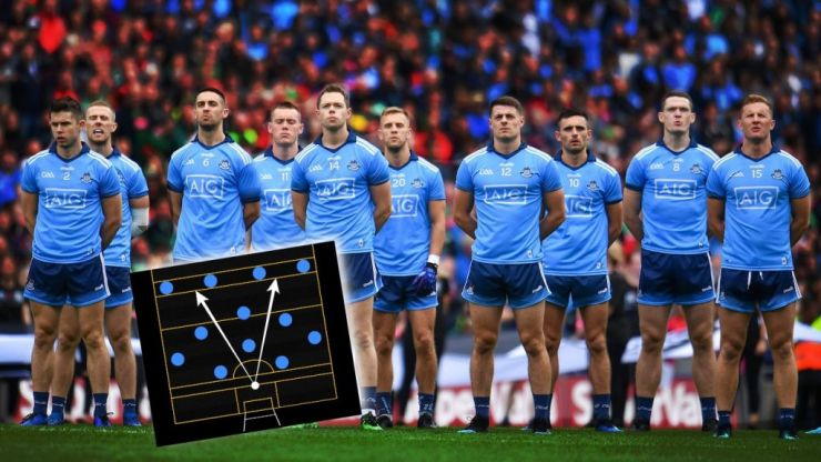 Three ways Kerry can try to overcome the Dublin kickout press