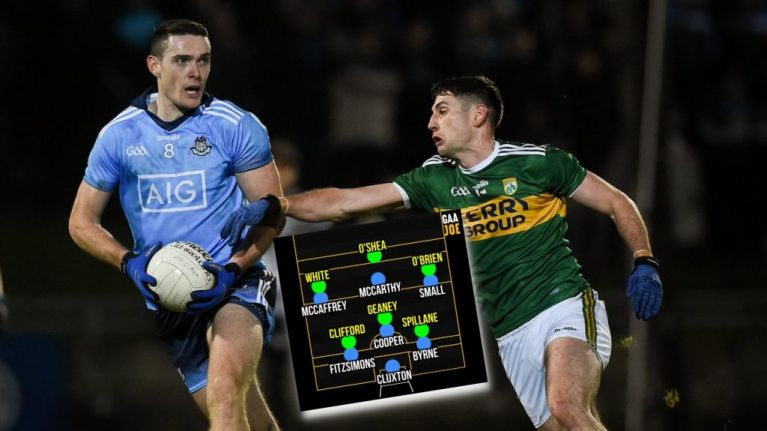 How Dublin and Kerry will line up for the 2019 All-Ireland football final