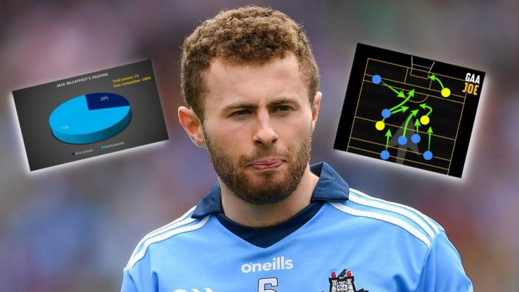 Jack McCaffrey touch map and stats show how easily he destroys the natural tactic to stop him