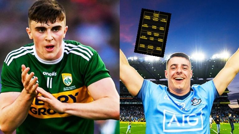 The GAA JOE All-Star footballers for 2019