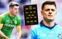 13 Dubs spearhead All-star list that will keep most happy