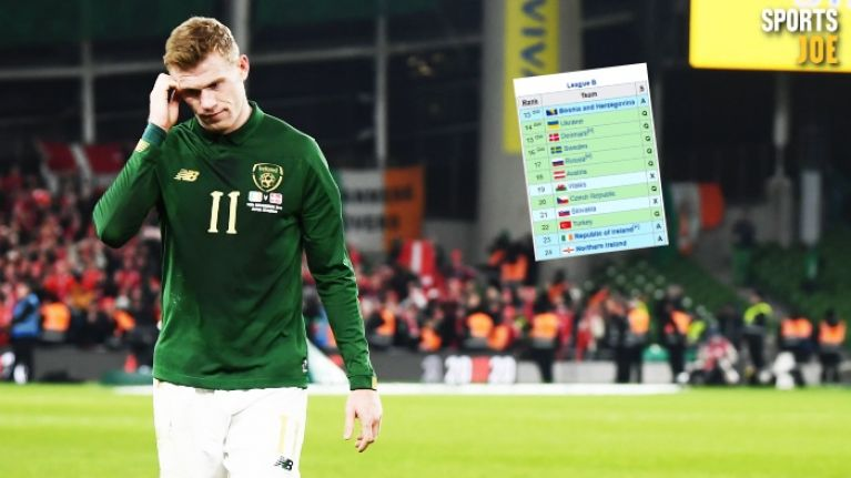 The teams Ireland could face in the Euro 2020 playoffs