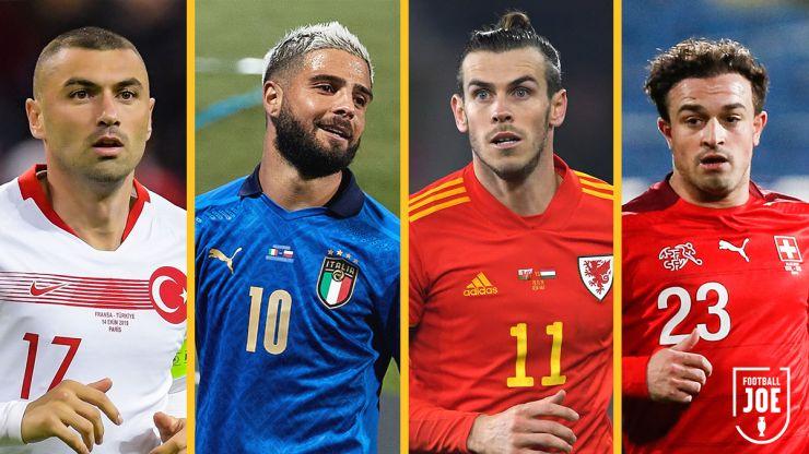 Euro 2020 Quiz: Group A